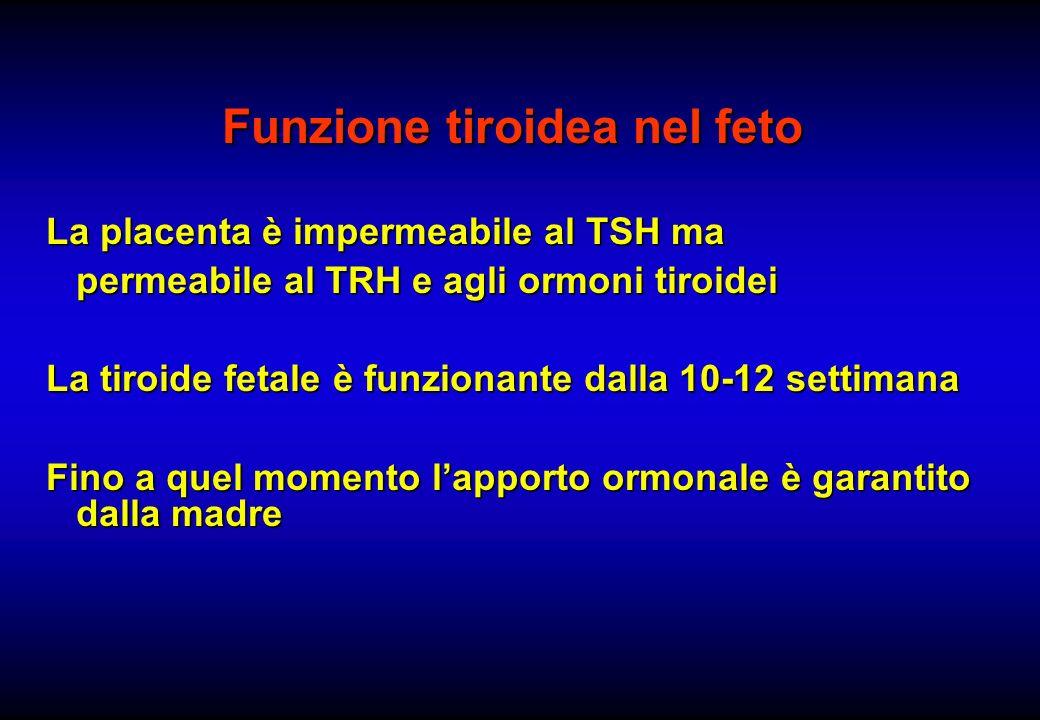 Funzione tiroidea nel feto La placenta è impermeabile al TSH ma permeabile al TRH e agli ormoni tiroidei La tiroide fetale è funzionante dalla 10-12 s