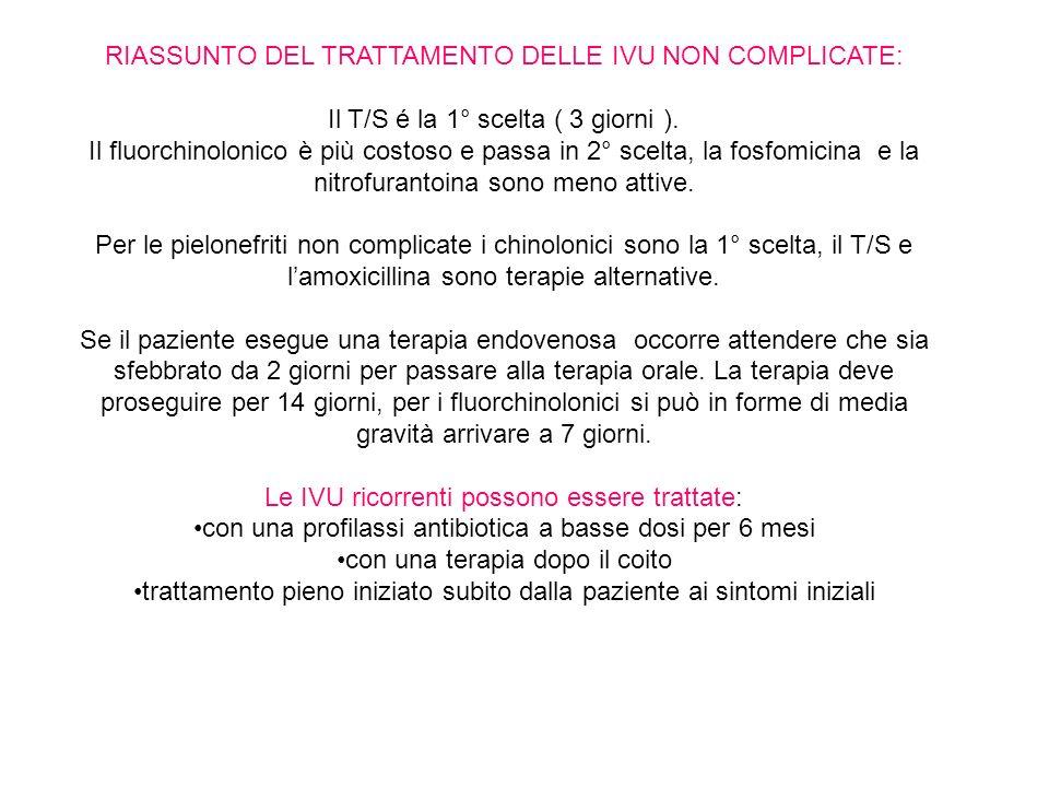 RIASSUNTO DEL TRATTAMENTO DELLE IVU NON COMPLICATE: Il T/S é la 1° scelta ( 3 giorni ).