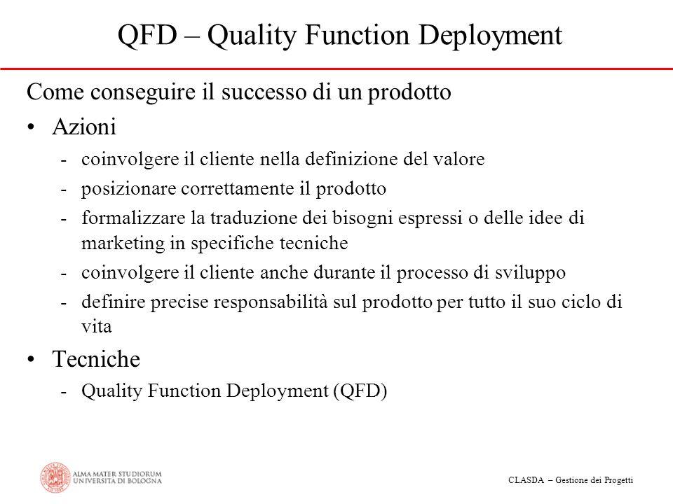 CLASDA – Gestione dei Progetti QFD – Quality Function Deployment Come conseguire il successo di un prodotto Azioni coinvolgere il cliente nella defin
