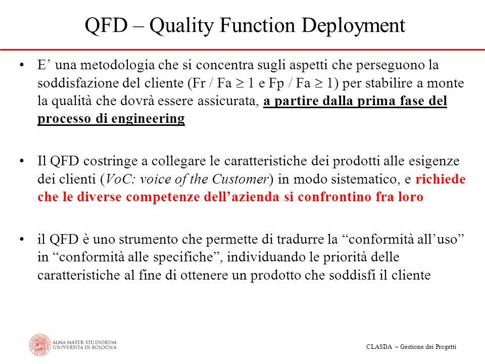 CLASDA – Gestione dei Progetti QFD – Quality Function Deployment E una metodologia che si concentra sugli aspetti che perseguono la soddisfazione del