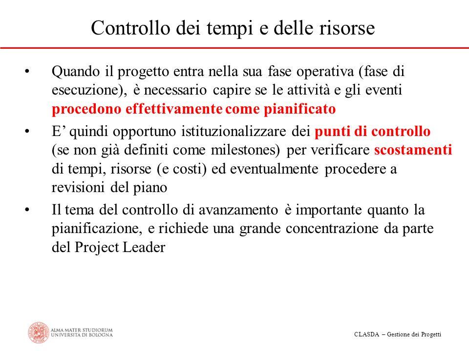 CLASDA – Gestione dei Progetti Controllo dei tempi e delle risorse Diagramma di flusso del controllo progetto Piano Avvio attività Controllo stato di avanzamento Valutazione degli scostamenti Azioni correttive Previsione a finire Approvazione variazioni piano