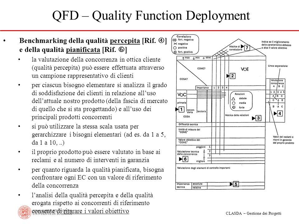 CLASDA – Gestione dei Progetti QFD – Quality Function Deployment Benchmarking della qualità percepita [Rif. ] e della qualità pianificata [Rif. ] la v