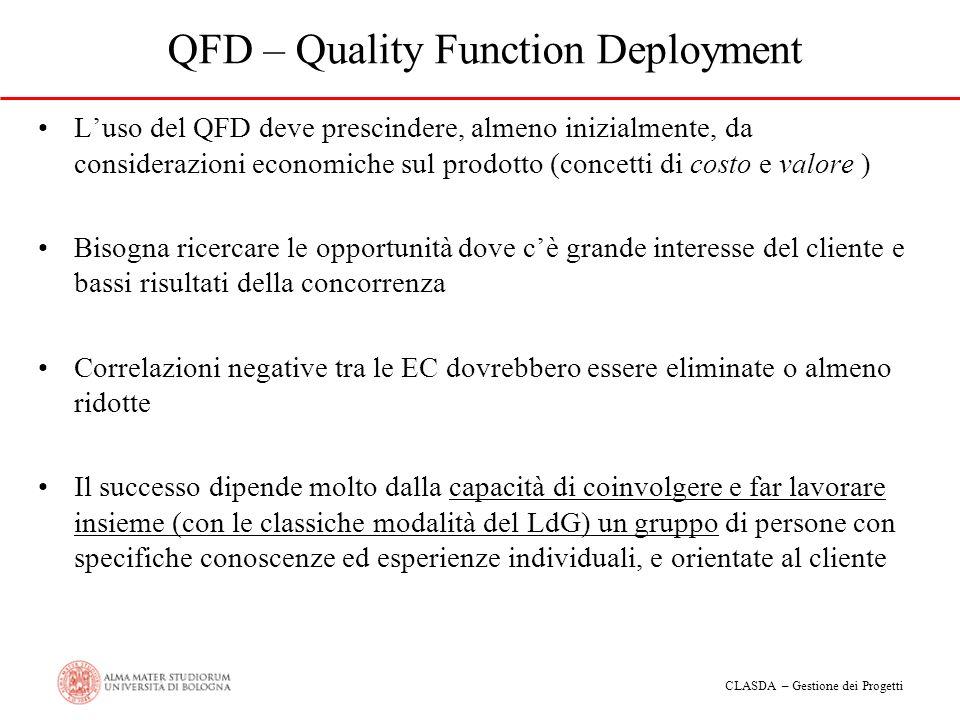 CLASDA – Gestione dei Progetti QFD – Quality Function Deployment Luso del QFD deve prescindere, almeno inizialmente, da considerazioni economiche sul