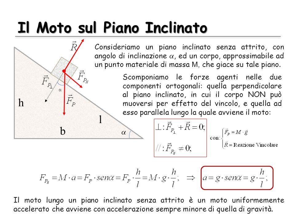 Il Moto sul Piano Inclinato Consideriamo un piano inclinato senza attrito, con angolo di inclinazione, ed un corpo, approssimabile ad un punto materiale di massa M, che giace su tale piano.