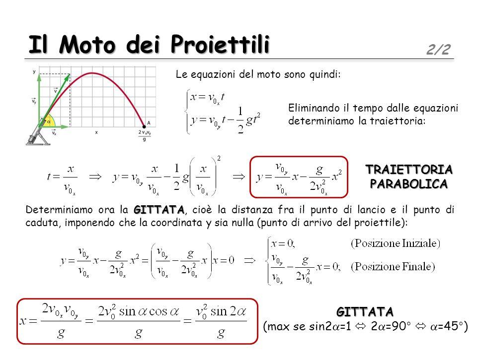 Il Moto dei Proiettili 2/2 Le equazioni del moto sono quindi: Eliminando il tempo dalle equazioni determiniamo la traiettoria: TRAIETTORIAPARABOLICA GITTATA Determiniamo ora la GITTATA, cioè la distanza fra il punto di lancio e il punto di caduta, imponendo che la coordinata y sia nulla (punto di arrivo del proiettile): GITTATA (max se sin2 =1 2 =90° =45°)