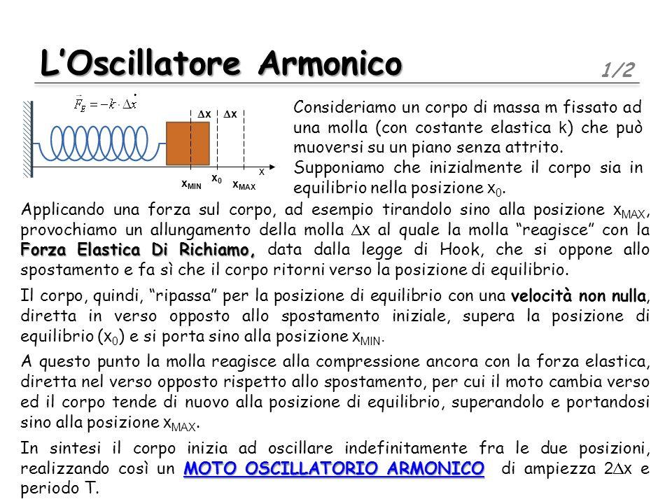 LOscillatore Armonico 1/2 Consideriamo un corpo di massa m fissato ad una molla (con costante elastica k ) che può muoversi su un piano senza attrito.