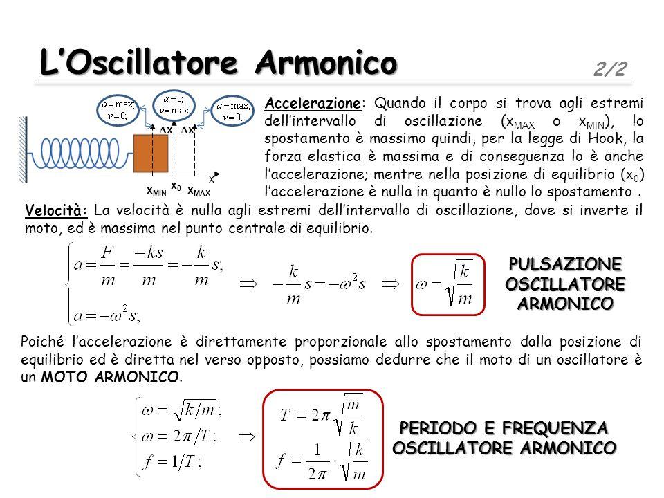 LOscillatore Armonico 2/2 Accelerazione: Quando il corpo si trova agli estremi dellintervallo di oscillazione ( x MAX o x MIN ), lo spostamento è massimo quindi, per la legge di Hook, la forza elastica è massima e di conseguenza lo è anche laccelerazione; mentre nella posizione di equilibrio ( x 0 ) laccelerazione è nulla in quanto è nullo lo spostamento.