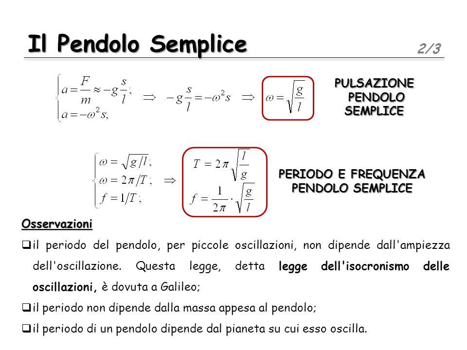 Il Pendolo Semplice 2/3 Osservazioni il periodo del pendolo, per piccole oscillazioni, non dipende dall ampiezza dell oscillazione.