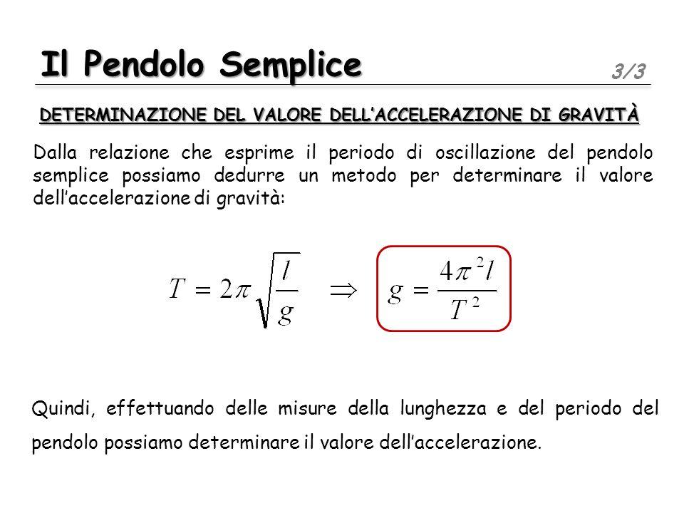 Il Pendolo Semplice 3/3 Quindi, effettuando delle misure della lunghezza e del periodo del pendolo possiamo determinare il valore dellaccelerazione. D