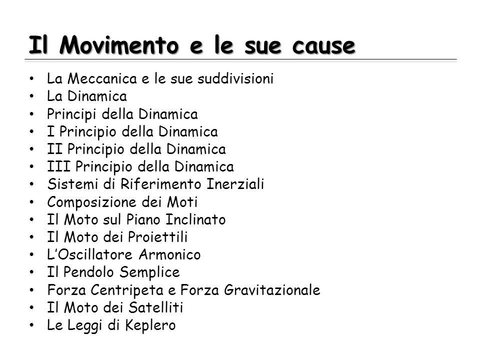 Il Movimento e le sue cause La Meccanica e le sue suddivisioni La Dinamica Principi della Dinamica I Principio della Dinamica II Principio della Dinam