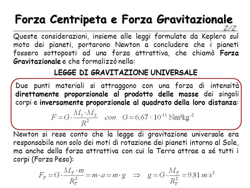 Forza Centripeta e Forza Gravitazionale 2/2 Queste considerazioni, insieme alle leggi formulate da Keplero sul moto dei pianeti, portarono Newton a concludere che i pianeti fossero sottoposti ad una forza attrattiva, che chiamò Forza Gravitazionale e che formalizzò nella: LEGGE DI GRAVITAZIONE UNIVERSALE Due punti materiali si attraggono con una forza di intensità direttamente proporzionale al prodotto delle masse dei singoli corpi e inversamente proporzionale al quadrato della loro distanza: Newton si rese conto che la legge di gravitazione universale era responsabile non solo dei moti di rotazione dei pianeti intorno al Sole, ma anche della forza attrattiva con cui la Terra attrae a sé tutti i corpi (Forza Peso):