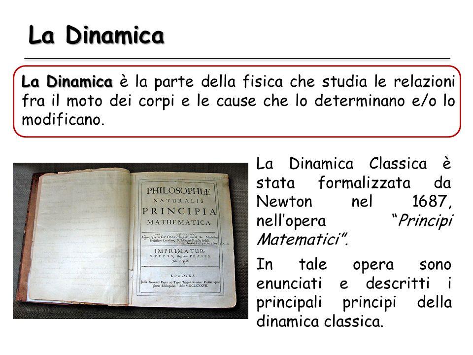 La Dinamica La Dinamica La Dinamica è la parte della fisica che studia le relazioni fra il moto dei corpi e le cause che lo determinano e/o lo modificano.