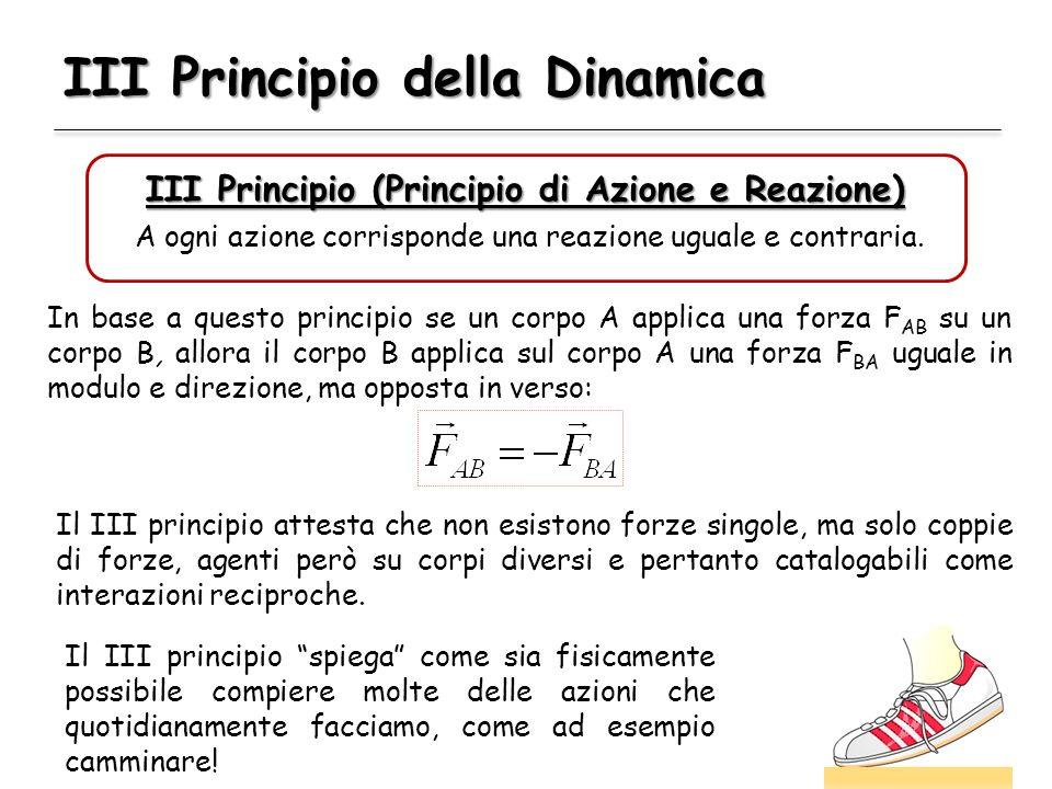 III Principio della Dinamica III Principio (Principio di Azione e Reazione) A ogni azione corrisponde una reazione uguale e contraria. In base a quest