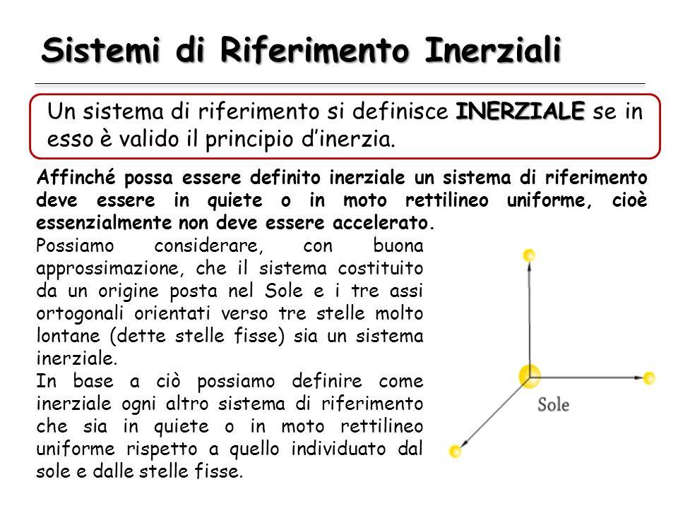 Sistemi di Riferimento Inerziali INERZIALE Un sistema di riferimento si definisce INERZIALE se in esso è valido il principio dinerzia. Possiamo consid