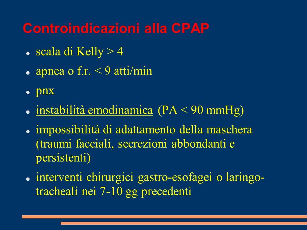 Controindicazioni alla CPAP scala di Kelly > 4 apnea o f.r. < 9 atti/min pnx instabilità emodinamica (PA < 90 mmHg) impossibilità di adattamento della