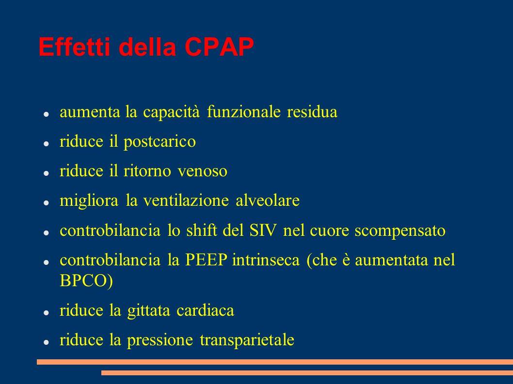 Effetti della CPAP aumenta la capacità funzionale residua riduce il postcarico riduce il ritorno venoso migliora la ventilazione alveolare controbilan