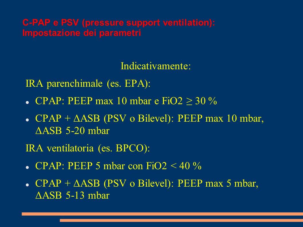 C-PAP e PSV (pressure support ventilation): Impostazione dei parametri Indicativamente: IRA parenchimale (es. EPA): CPAP: PEEP max 10 mbar e FiO2 30 %