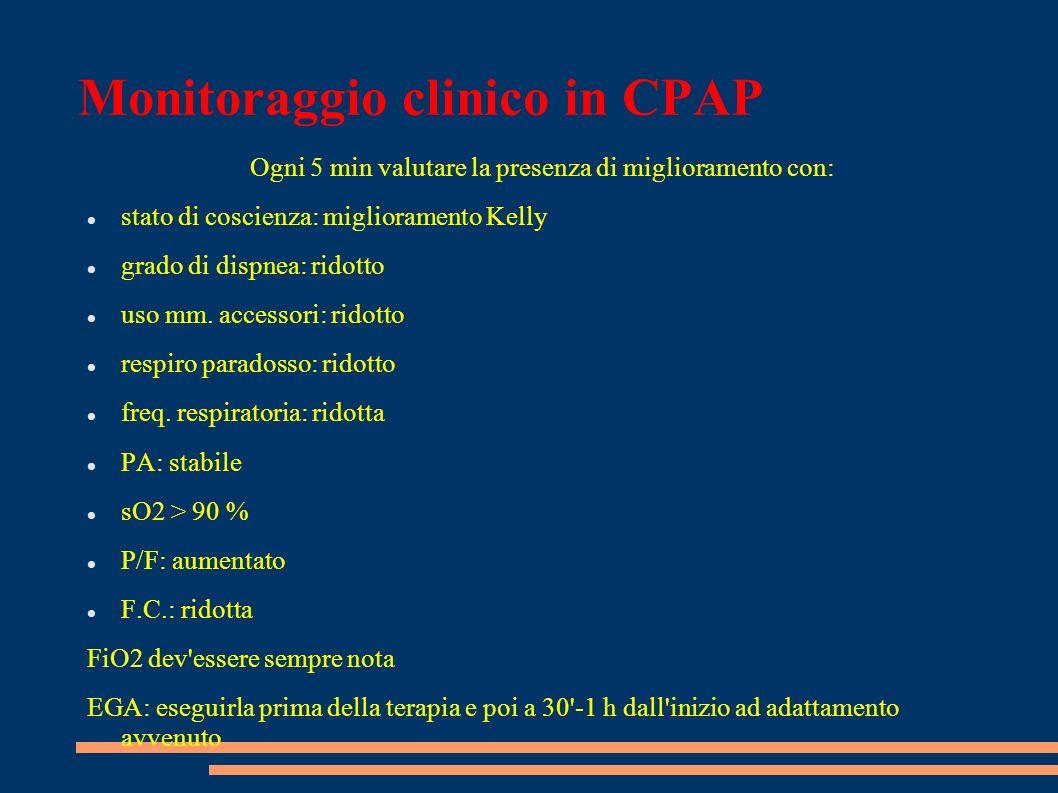 Monitoraggio clinico in CPAP Ogni 5 min valutare la presenza di miglioramento con: stato di coscienza: miglioramento Kelly grado di dispnea: ridotto u
