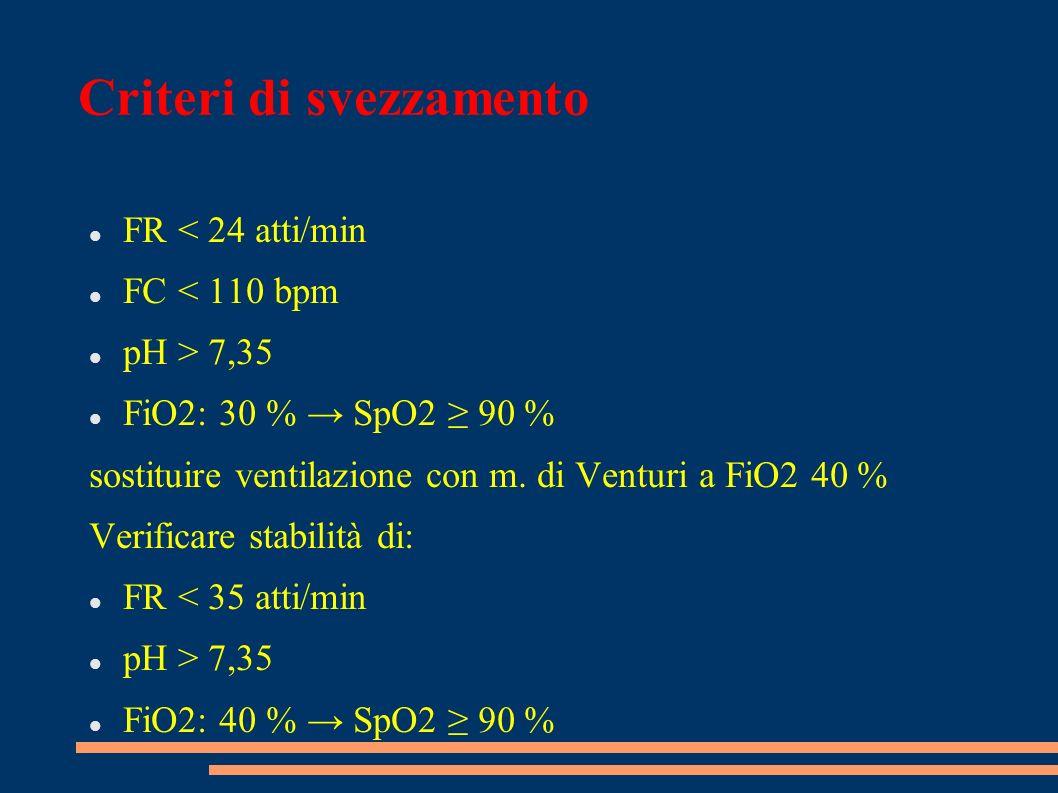 Criteri di svezzamento FR < 24 atti/min FC < 110 bpm pH > 7,35 FiO2: 30 % SpO2 90 % sostituire ventilazione con m. di Venturi a FiO2 40 % Verificare s