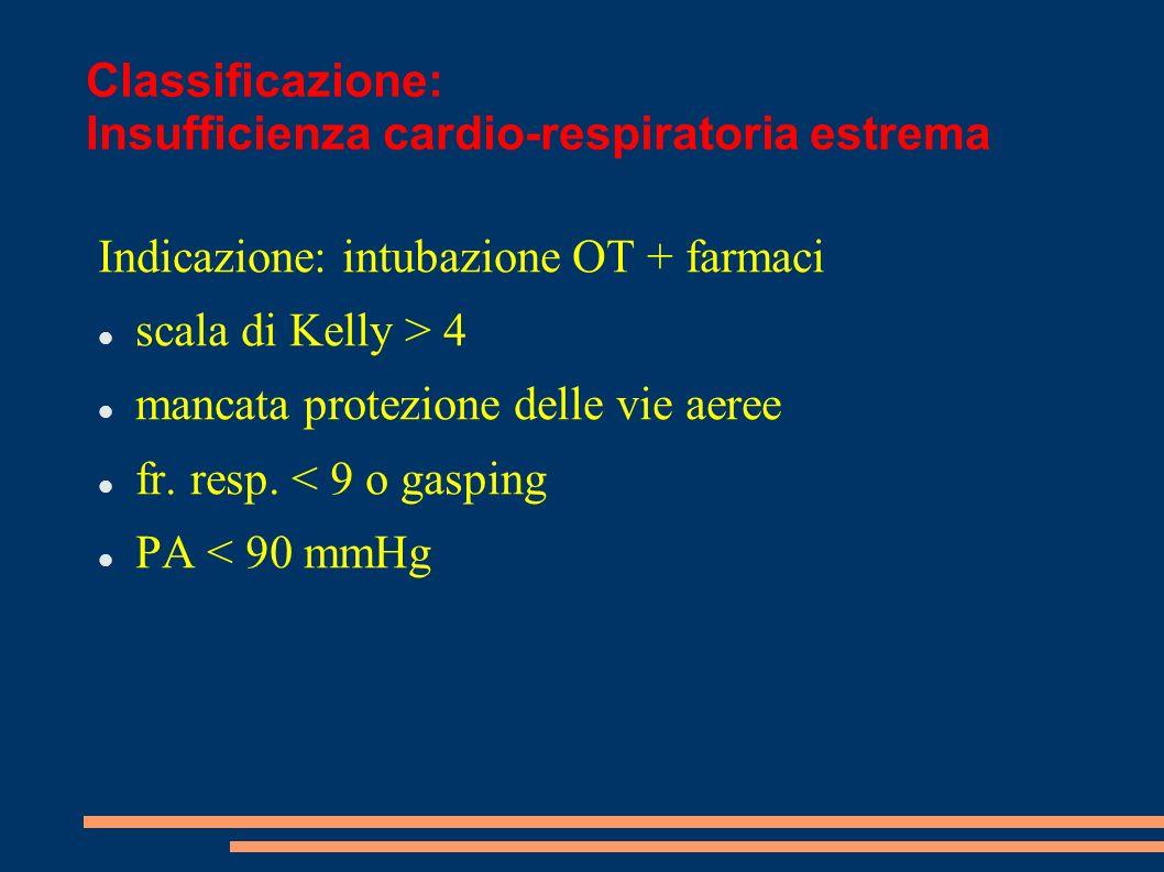 Classificazione: Insufficienza cardio-respiratoria estrema Indicazione: intubazione OT + farmaci scala di Kelly > 4 mancata protezione delle vie aeree