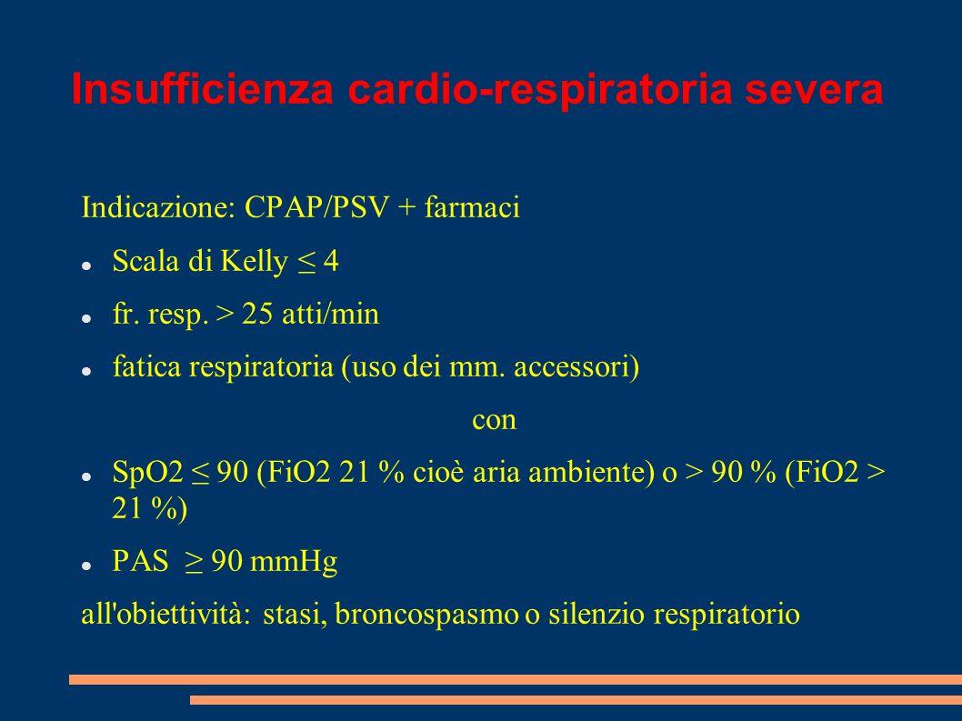 Insufficienza cardio-respiratoria severa Indicazione: CPAP/PSV + farmaci Scala di Kelly 4 fr. resp. > 25 atti/min fatica respiratoria (uso dei mm. acc