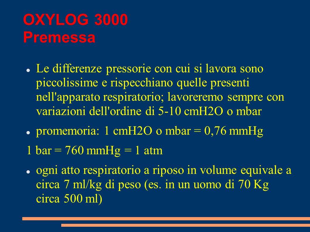 OXYLOG 3000 Premessa Le differenze pressorie con cui si lavora sono piccolissime e rispecchiano quelle presenti nell'apparato respiratorio; lavoreremo