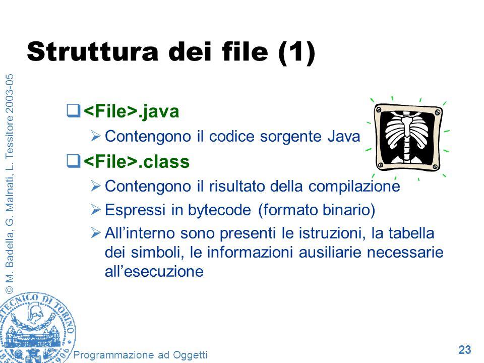 23 © M. Badella, G. Malnati, L. Tessitore 2003-05 Programmazione ad Oggetti Struttura dei file (1).java Contengono il codice sorgente Java.class Conte
