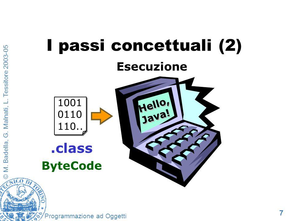 7 © M. Badella, G. Malnati, L. Tessitore 2003-05 Programmazione ad Oggetti I passi concettuali (2) 1001 0110 110...class ByteCode Hello, Java! Esecuzi