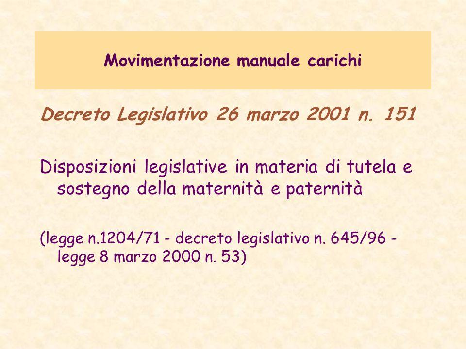 Movimentazione manuale carichi Decreto Legislativo 26 marzo 2001 n. 151 Disposizioni legislative in materia di tutela e sostegno della maternità e pat