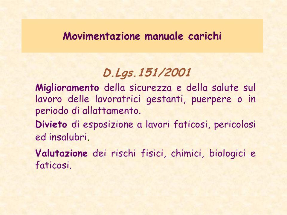 Movimentazione manuale carichi D.Lgs.151/2001 Miglioramento della sicurezza e della salute sul lavoro delle lavoratrici gestanti, puerpere o in period
