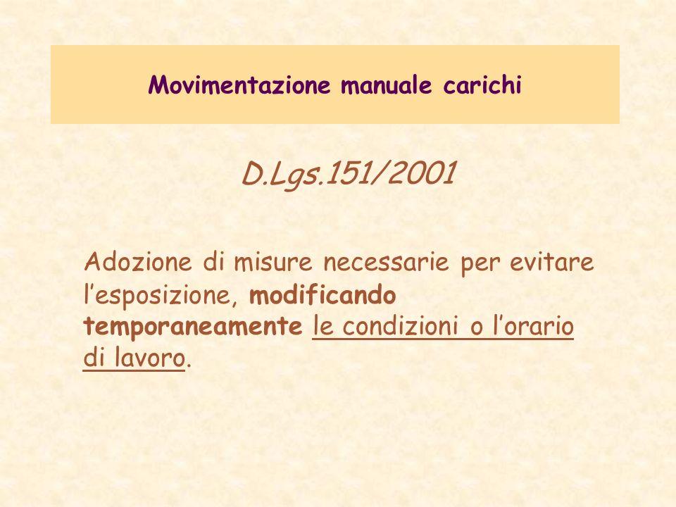 Movimentazione manuale carichi D.Lgs.151/2001 Adozione di misure necessarie per evitare lesposizione, modificando temporaneamente le condizioni o lora