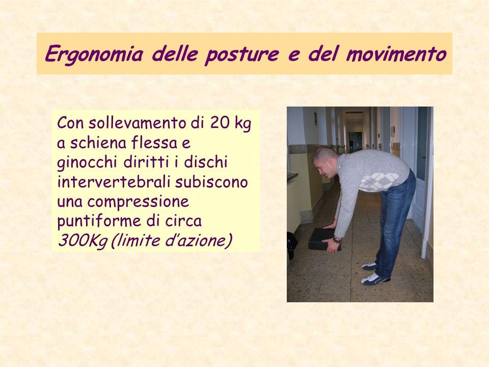 Ergonomia delle posture e del movimento Con sollevamento di 20 kg a schiena flessa e ginocchi diritti i dischi intervertebrali subiscono una compressi