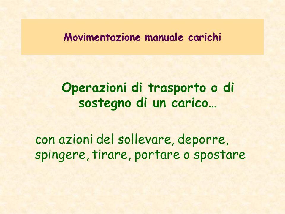 Movimentazione manuale carichi Operazioni di trasporto o di sostegno di un carico… con azioni del sollevare, deporre, spingere, tirare, portare o spos