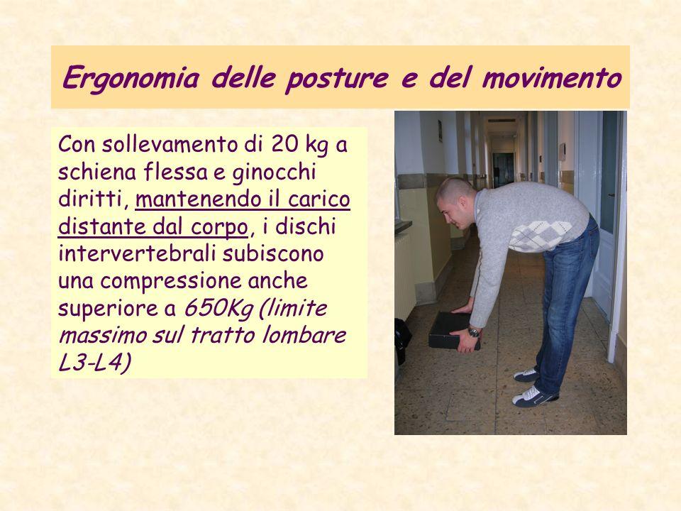 Ergonomia delle posture e del movimento Con sollevamento di 20 kg a schiena flessa e ginocchi diritti, mantenendo il carico distante dal corpo, i disc