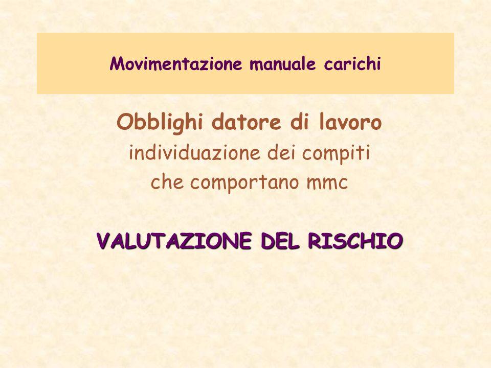 Movimentazione manuale carichi Obblighi datore di lavoro individuazione dei compiti che comportano mmc VALUTAZIONE DEL RISCHIO
