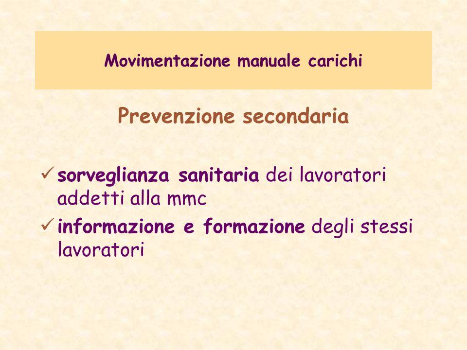 Movimentazione manuale carichi Prevenzione secondaria sorveglianza sanitaria dei lavoratori addetti alla mmc informazione e formazione degli stessi la