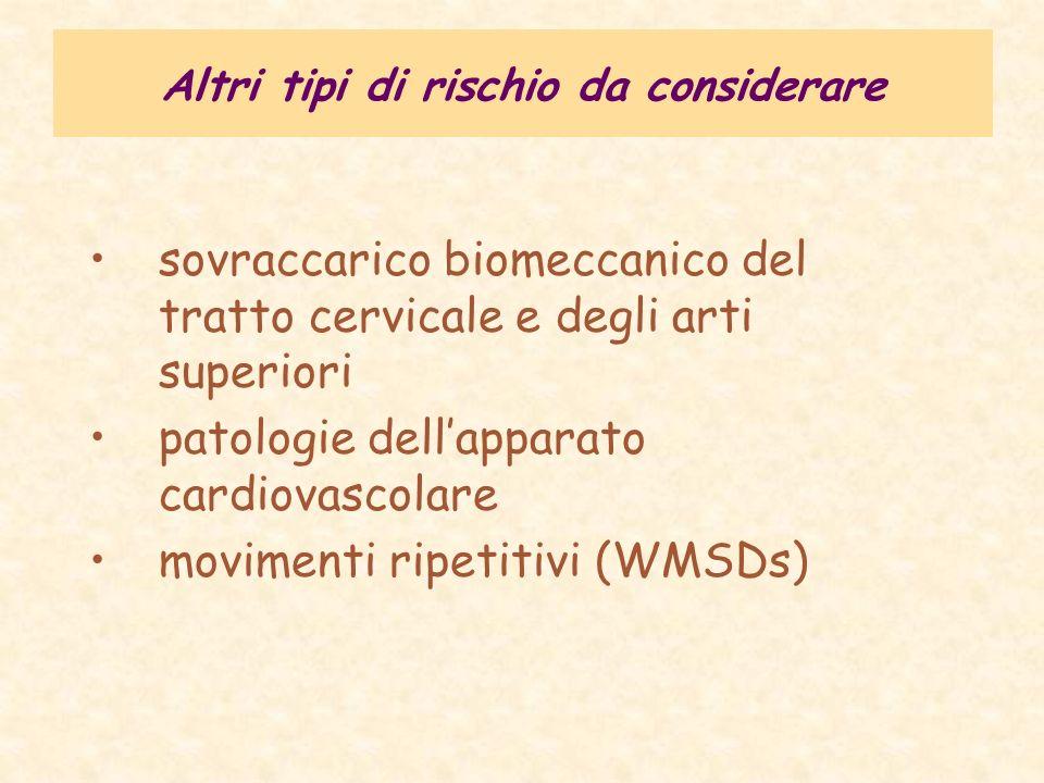 Altri tipi di rischio da considerare sovraccarico biomeccanico del tratto cervicale e degli arti superiori patologie dellapparato cardiovascolare movi