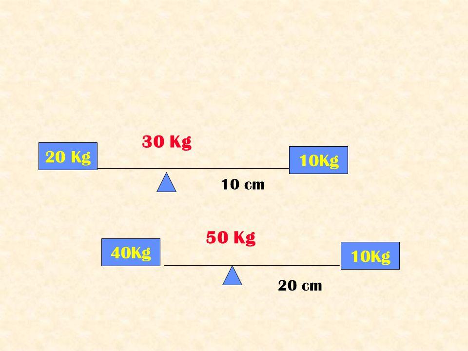 10Kg 20 Kg 30 Kg 10Kg 40Kg 50 Kg 10 cm 20 cm