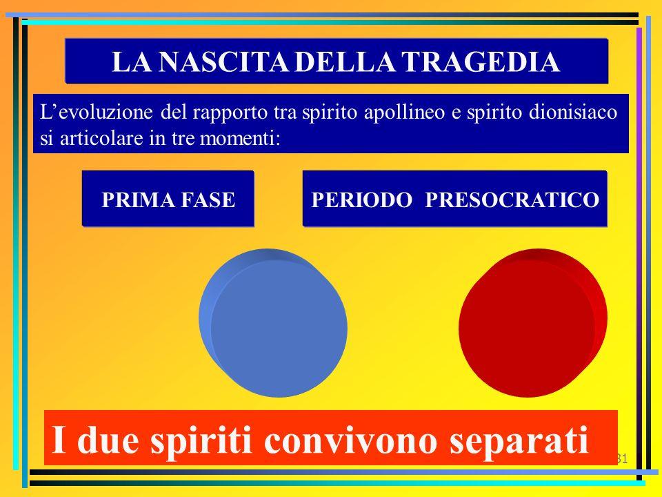 30 La descrizione delle caratteristiche dello spirito dionisiaco e dello spirito apollineo e le riflessioni sullevoluzione del rapporto tra dionisiaco