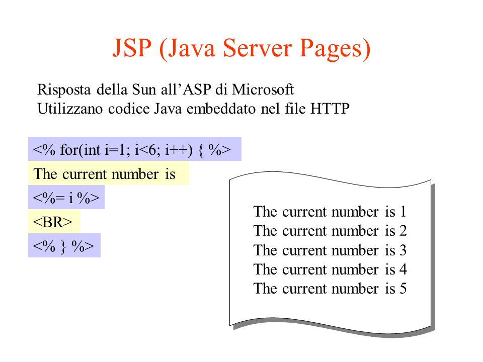 PHP (PHP Hypertext Preprocessor) Creato da un privato (Rasmus Lerdorf) nel 1994 Distribuito con diversi Web servers (per es.