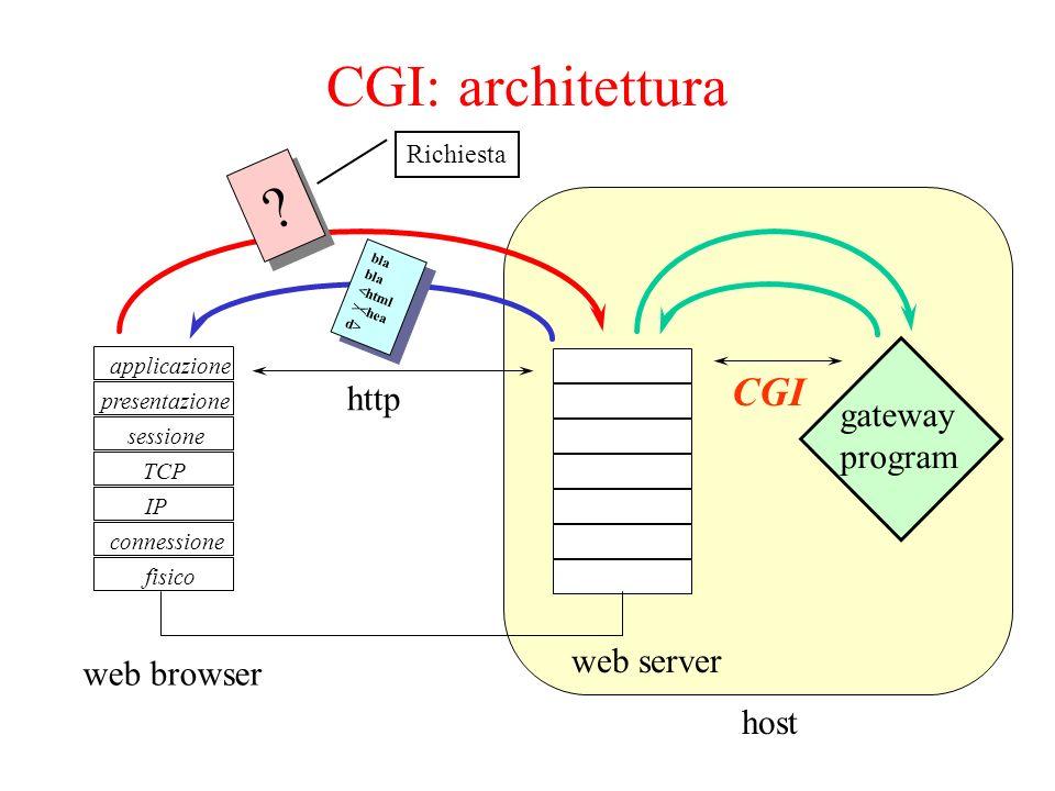 Interazione webserver-CGI come argomenti della linea di comando come variabili di ambiente come standard input Esistono tre modi per passare i parametri dal server al CGI: Il CGI invia la risposta al server sempre su standard output