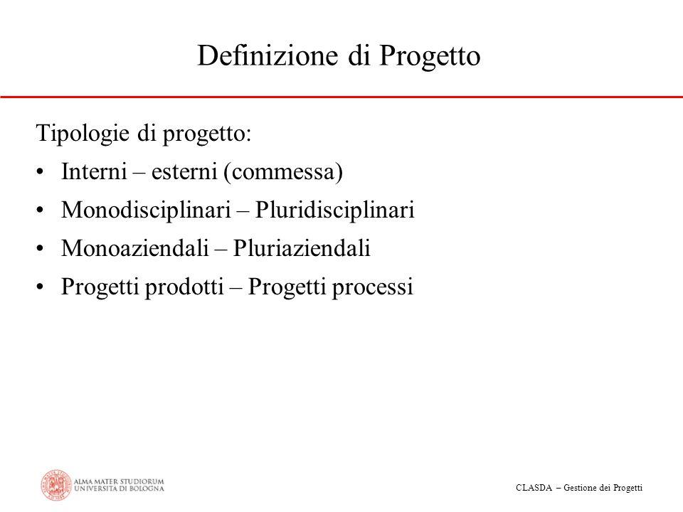 CLASDA – Gestione dei Progetti Definizione di Progetto Tipologie di progetto: Interni – esterni (commessa) Monodisciplinari – Pluridisciplinari Monoaz