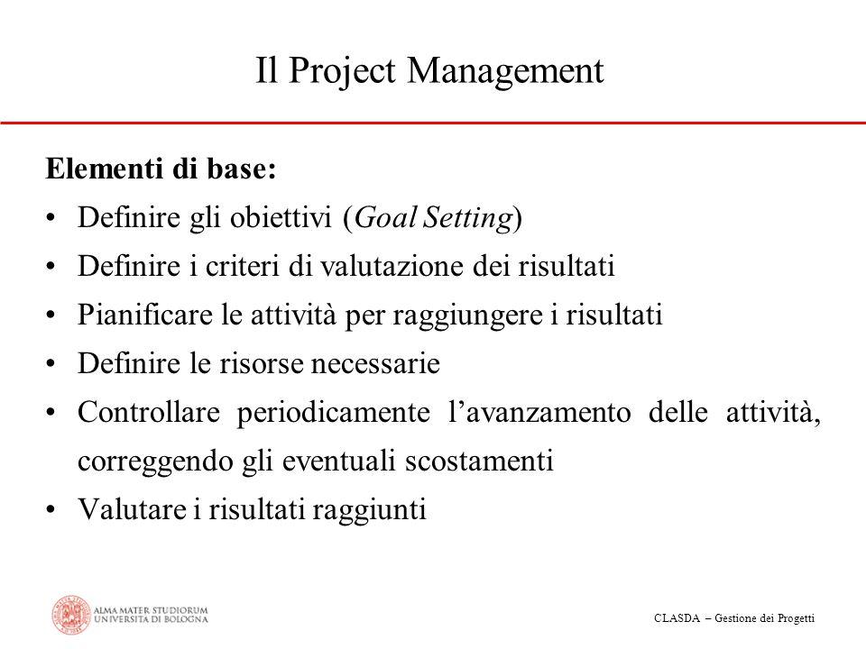 CLASDA – Gestione dei Progetti Il Project Management Elementi di base: Definire gli obiettivi (Goal Setting) Definire i criteri di valutazione dei ris