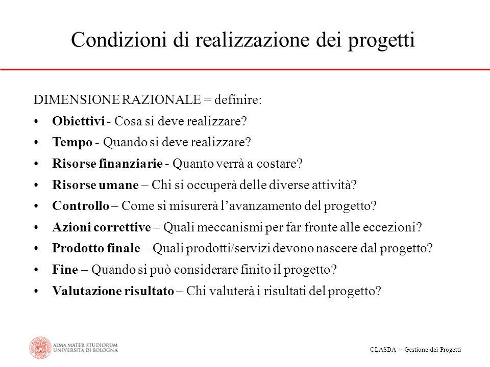 CLASDA – Gestione dei Progetti Condizioni di realizzazione dei progetti DIMENSIONE RAZIONALE = definire: Obiettivi - Cosa si deve realizzare? Tempo -