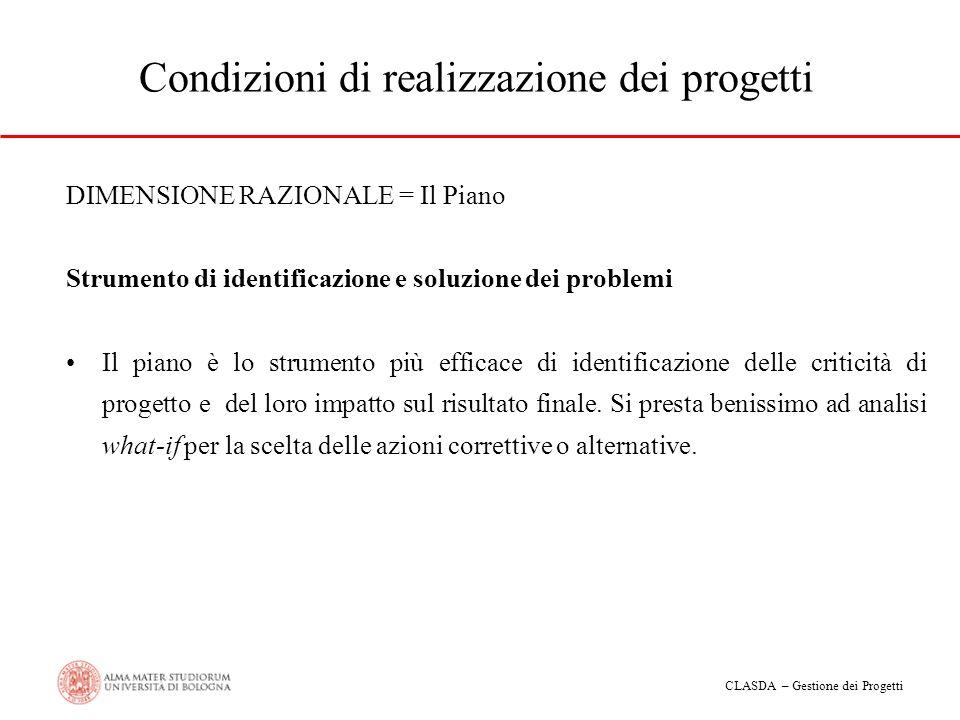 CLASDA – Gestione dei Progetti Condizioni di realizzazione dei progetti DIMENSIONE RAZIONALE = Il Piano Strumento di identificazione e soluzione dei p