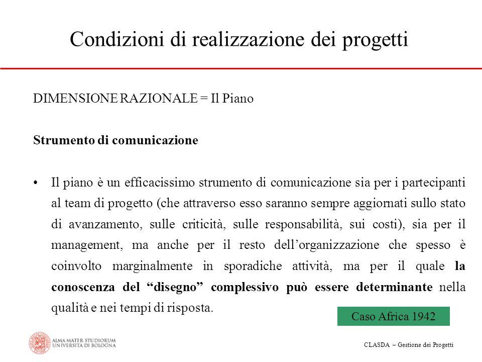 CLASDA – Gestione dei Progetti Condizioni di realizzazione dei progetti DIMENSIONE RAZIONALE = Il Piano Strumento di comunicazione Il piano è un effic