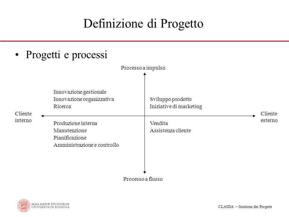 CLASDA – Gestione dei Progetti Definizione di Progetto Progetti e processi Processo a impulso Processo a flusso Cliente interno Cliente esterno Ricerc