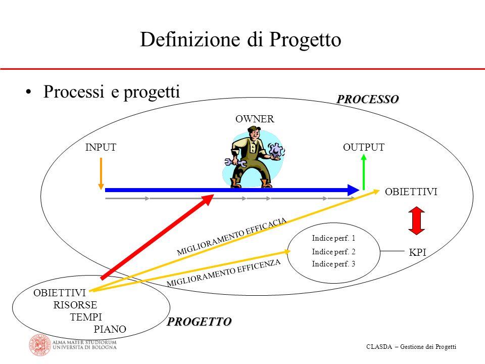CLASDA – Gestione dei Progetti Definizione di Progetto Processi e progetti Indice perf. 1 Indice perf. 2 Indice perf. 3 KPI INPUTOUTPUT OBIETTIVI OWNE
