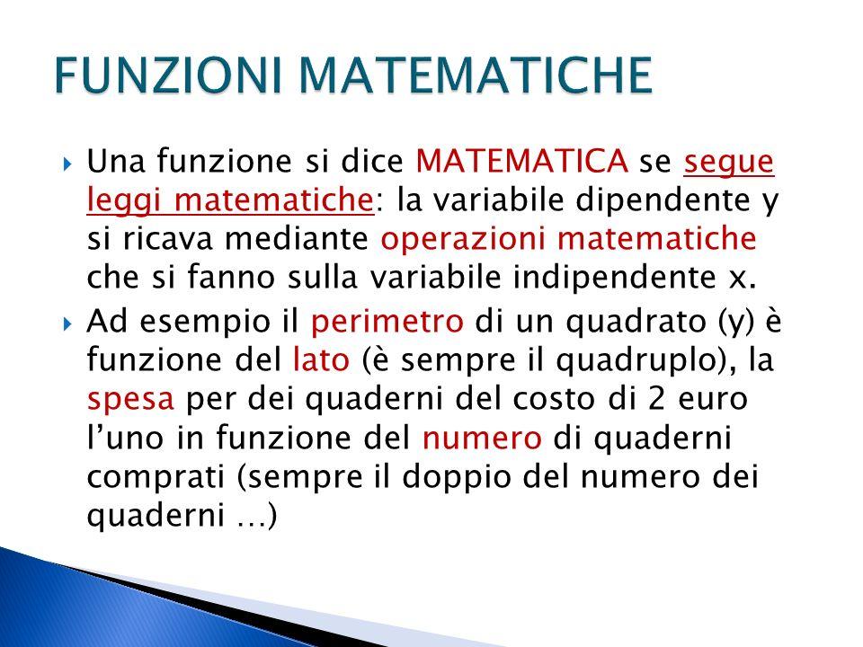 Una funzione si dice MATEMATICA se segue leggi matematiche: la variabile dipendente y si ricava mediante operazioni matematiche che si fanno sulla variabile indipendente x.
