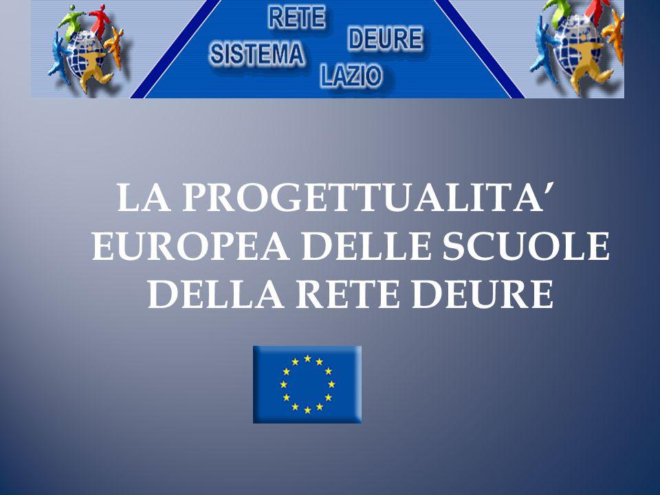 LA PROGETTUALITA EUROPEA DELLE SCUOLE DELLA RETE DEURE
